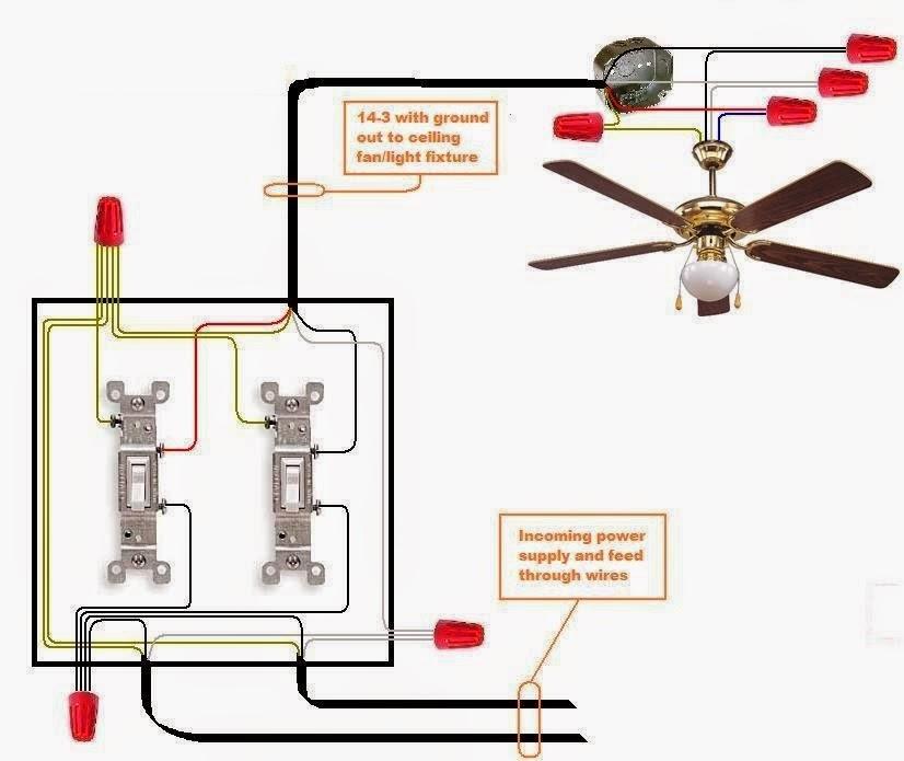 sl5904 ceiling fan wiring diagram of rough download diagram