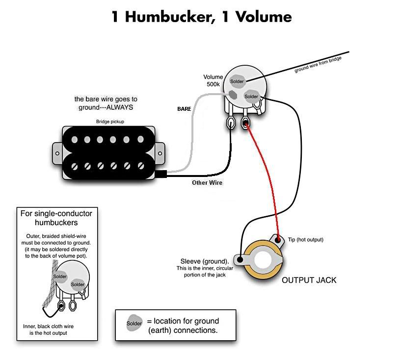 RK_3868] Guitar Wiring Diagram 1 Humbucker 1 Volume Free DiagramRele Hutpa Itis Mohammedshrine Librar Wiring 101