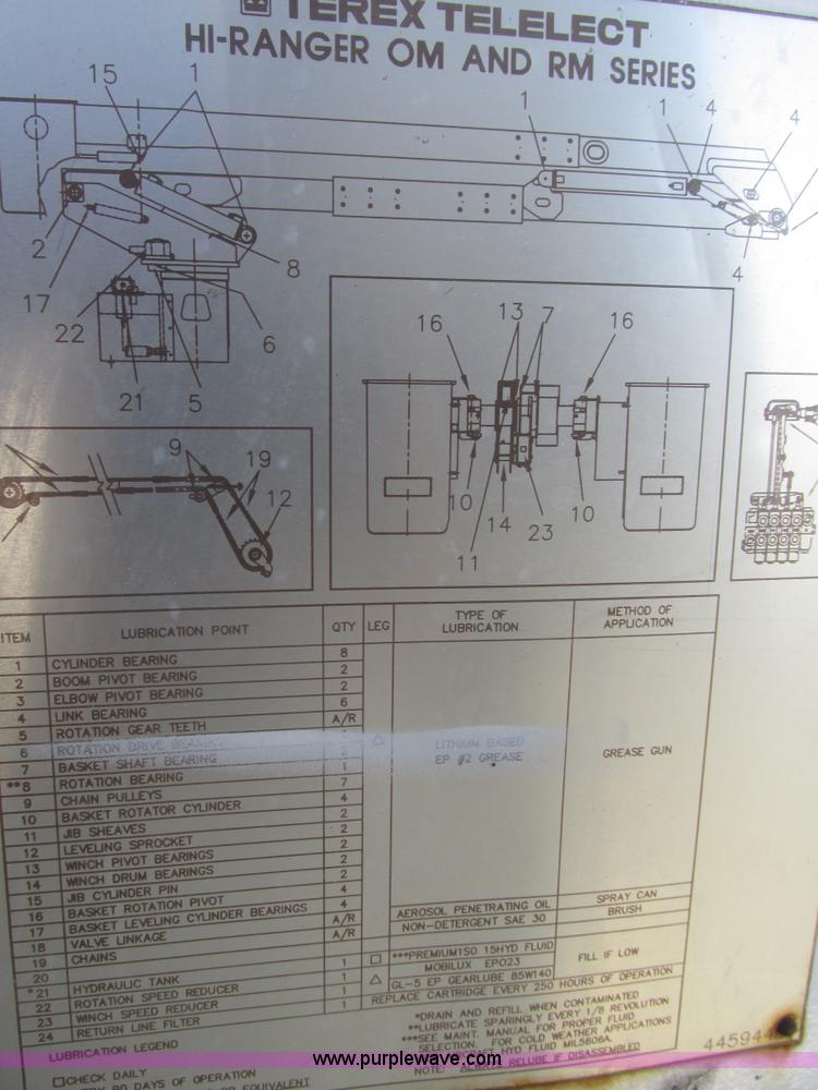 altec bucket trucks wiring diagrams cr 7612  hi ranger wiring diagram schematic wiring  hi ranger wiring diagram schematic wiring