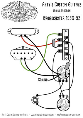 Fender 52 Telecaster Wiring Diagram 2004 Kawasaki 250 Bayou Wiring Diagram Begeboy Wiring Diagram Source