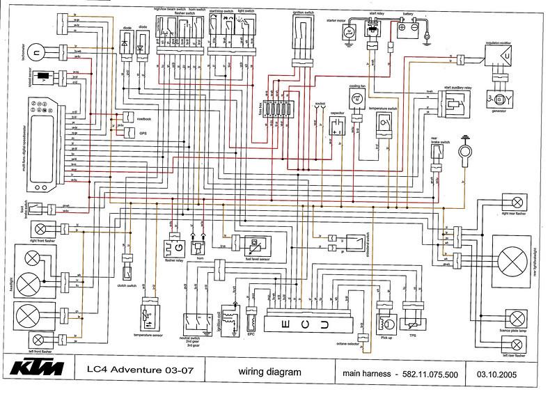 ktm 620 wiring diagram - wiring diagram log bear-push-a -  bear-push-a.superpolobio.it  superpolobio.it