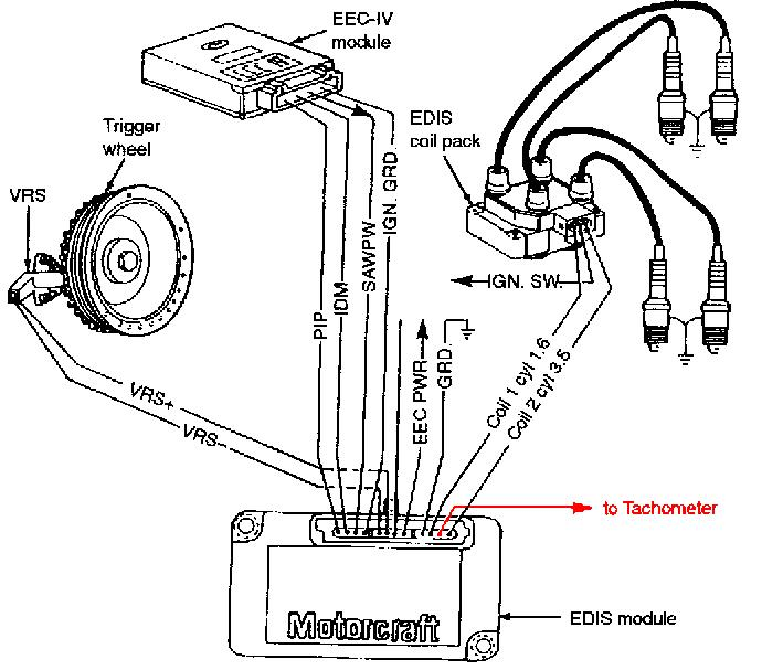 Ford Focus Coil Pack Wiring Diagram from static-assets.imageservice.cloud