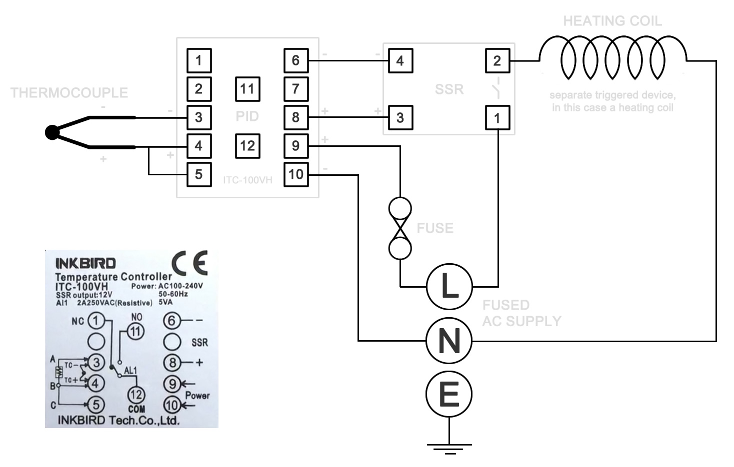 Astounding Pid Wiring Diagram 220V Wiring Diagram Wiring Cloud Waroletkolfr09Org