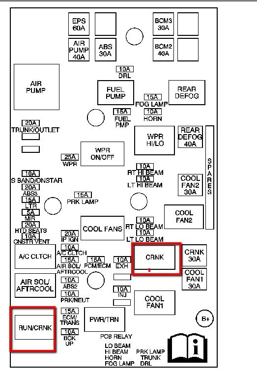 Incredible 2008 Chevy Cobalt Engine Diagram Basic Electronics Wiring Diagram Wiring Cloud Vieworaidewilluminateatxorg