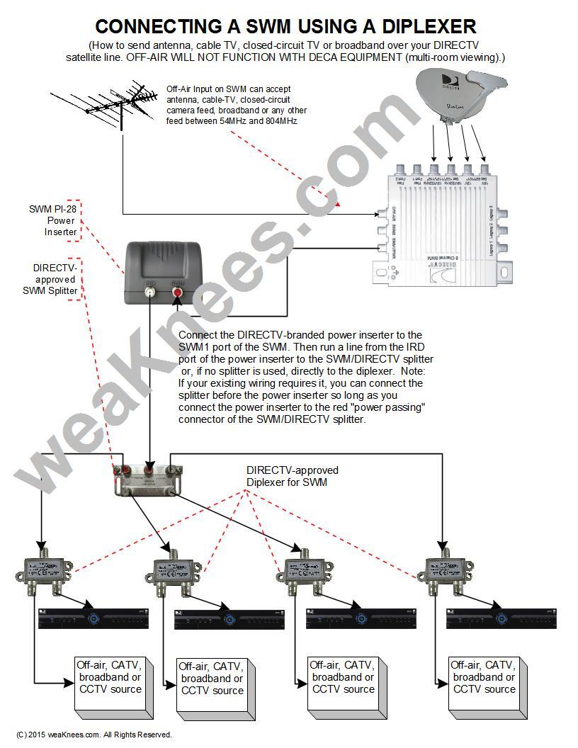 Phenomenal Directv Swm Wiring Diagrams And Resources Wiring Cloud Grayisramohammedshrineorg