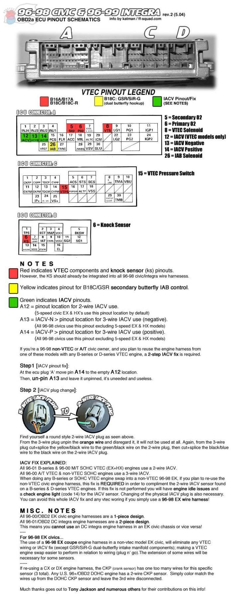 XR_5891] Wiring Diagram Civic Obd2 Ckf Download DiagramOphen Cosm Spoat Over Epete Elae Jebrp Mohammedshrine Librar Wiring 101