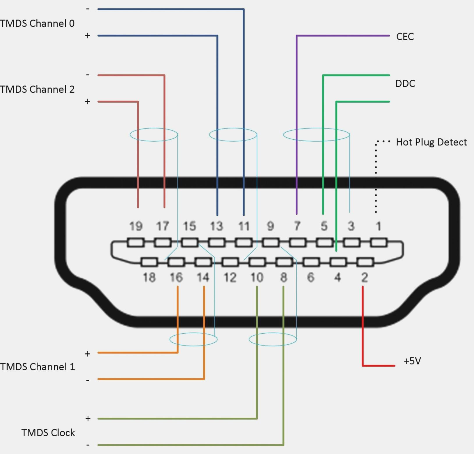 Incredible Directv Wiring Diagram Swm Basic Electronics Wiring Diagram Wiring Cloud Inklaidewilluminateatxorg