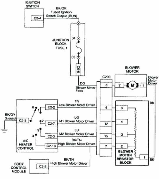 Blower Wiring Diagram 04 Chevy 2500 - Wiring Diagrams Databasediamondcarservice.it