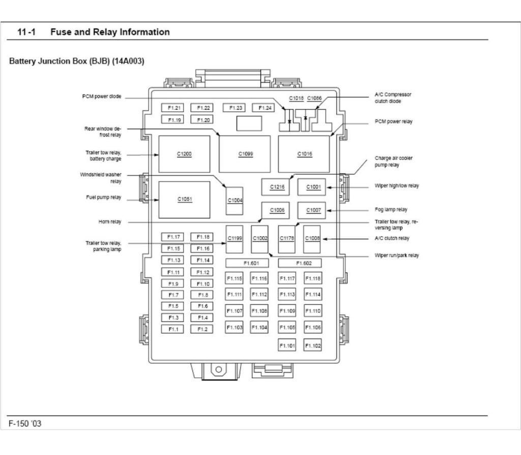Terrific 2000 Mustang Fuse Box Diagram Wiring Library Wiring Cloud Loplapiotaidewilluminateatxorg