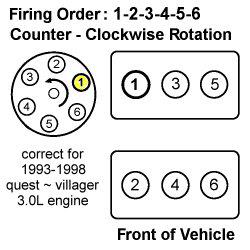 st 3939 2000 nissan quest firing order wiring diagram puti unpr menia inoma semec sheox ariot perm bapap sand sapebe mohammedshrine librar wiring 101