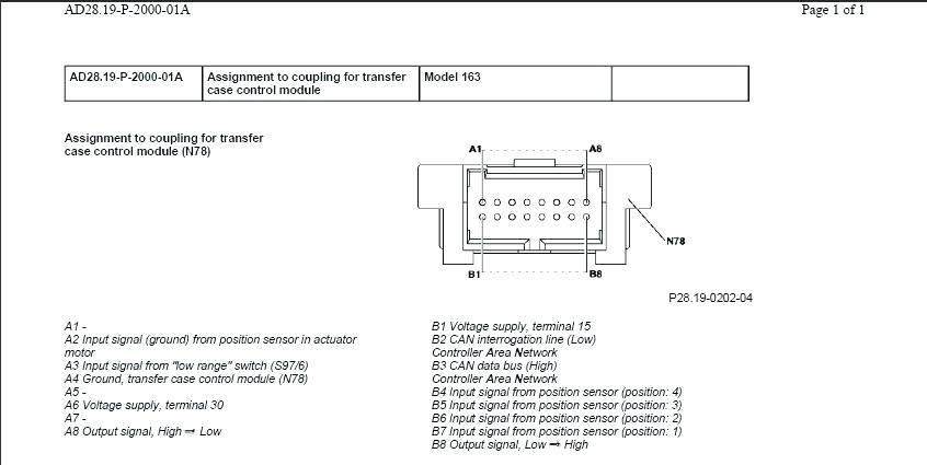 2000 Mercedes Ml320 Radio Wiring Diagram 1974 Chevy K5 Blazer Wiring Diagram Audi A3 2010menanti Jeanjaures37 Fr