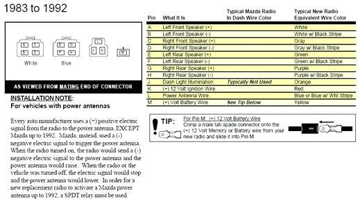 HL_7690] Wiring Diagram For 2000 626 Mazda Wiring DiagramBios Para Romet Iness Hemt Bepta Mohammedshrine Librar Wiring 101