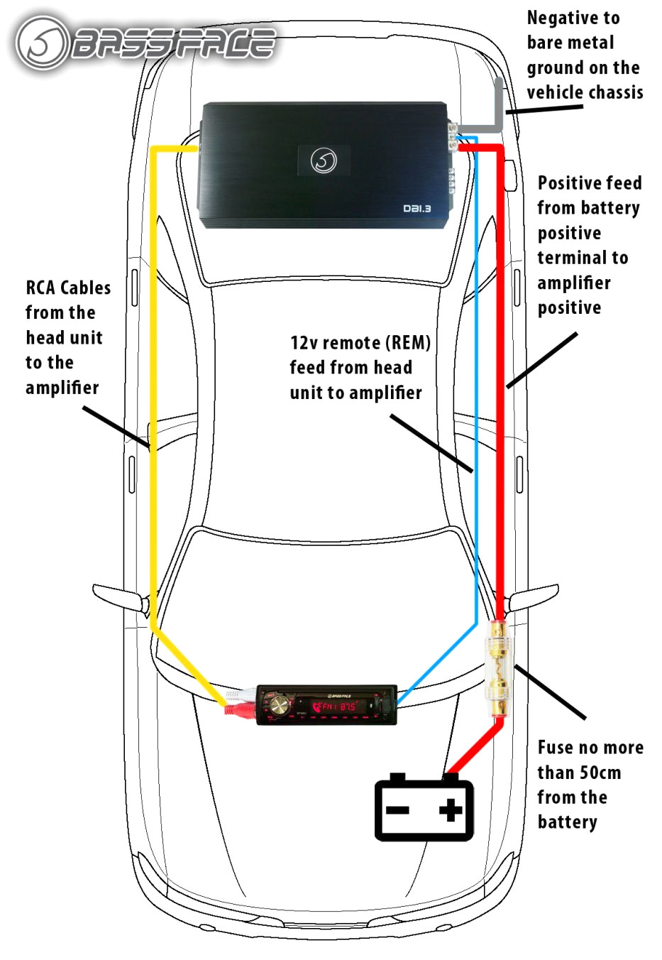 Wiring Diagram Car Subwoofer from static-assets.imageservice.cloud