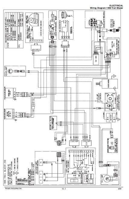 1995 Polaris 2x4 Magnum 425 Wiring Diagram 1967 Chevy El Camino Wiring Diagram Heaterrelaay Yenpancane Jeanjaures37 Fr