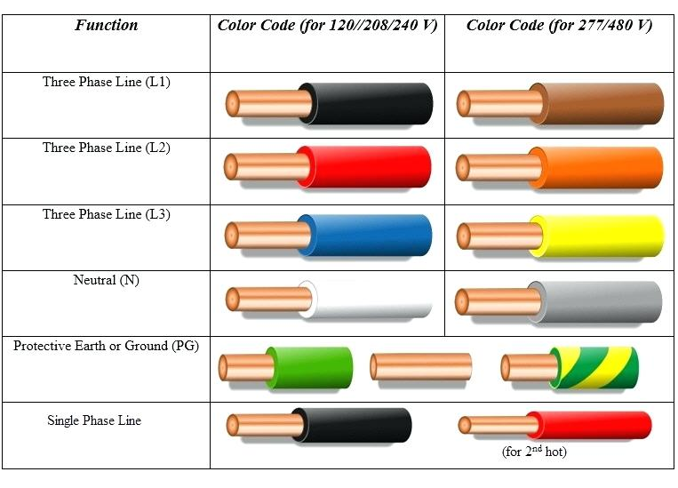 [DVZP_7254]   AW_1064] Ac 220V Wiring Color Code Wiring Diagram | 240 Volt Color Wiring Diagram |  | Intap Papxe Mohammedshrine Librar Wiring 101