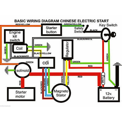 No 8512 Wiring Diagrams Quad Bikes Free Diagram