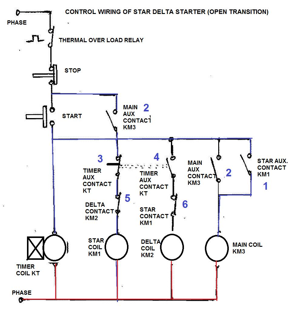 [DIAGRAM_38IS]  GG_6082] Furthermore 240V 3 Phase Motor Wiring Diagram Moreover Wiring 3  Phase Schematic Wiring | Delta 3 Phase Panel Wiring Diagram |  | Mous Brece Arcin Nnigh Sputa Skat Peted Phae Mohammedshrine Librar Wiring  101