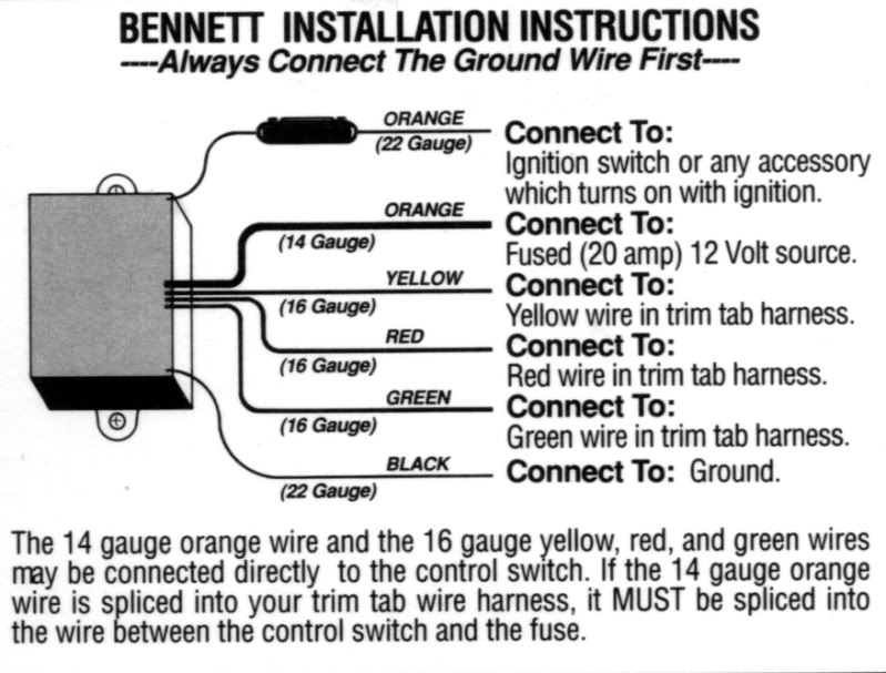 [DIAGRAM_38ZD]  OH_4425] Trim Tab Pump Wiring In Addition Ben T Trim Tab Switch Wiring  Diagram Schematic Wiring | Bennett Wiring Diagram |  | Ospor Capem Numap Anal Cajos Mohammedshrine Librar Wiring 101