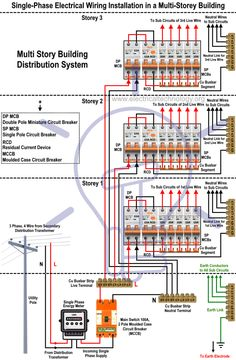 ga power transformer wiring diagram house wiring basics general wiring diagrams  house wiring basics general wiring