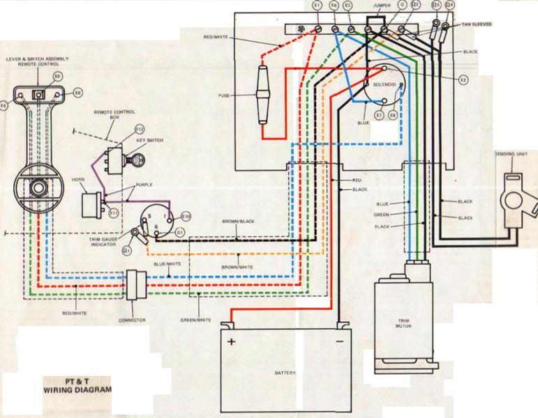 GS_5741] Wiring Diagram Johnson 88 Spl Download DiagramSeme Erek Winn Exmet Omit Ndine Garna Mohammedshrine Librar Wiring 101