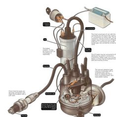 1956 Chevy Ignition Switch Wiring Diagram from static-assets.imageservice.cloud