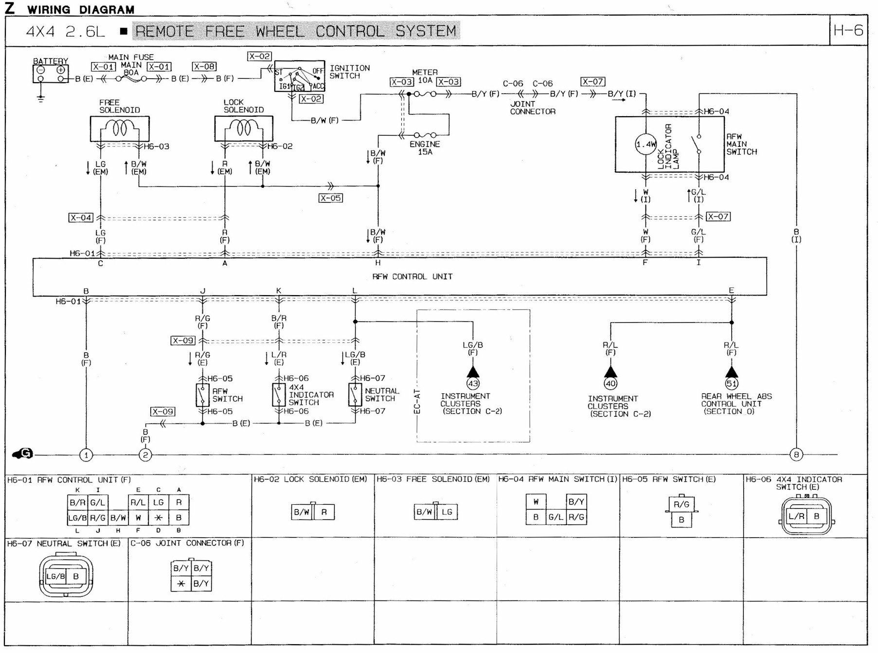 1989 Mazda B2600 Wiring Diagram
