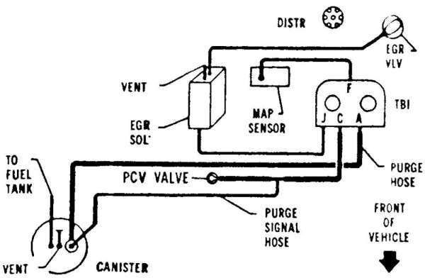 1997 s10 l4 2 vacuum diagram wiring schematic kr 2989  2000 chevy astro van heater vacuum control on 2000 chevy  2000 chevy astro van heater vacuum