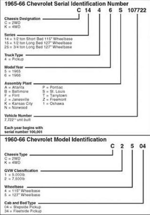 Ee 7291  Chevy Truck Vin Decoder Chart Engine Download