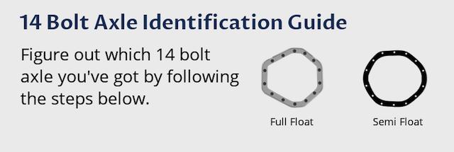 Bd 9397  Chevy Truck Front Axle Identification Schematic