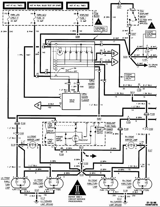1994 S10 Wiring Diagram Stop Light 1997 Bonneville Engine Diagram Corollaa Eclipse Spark Jeanjaures37 Fr
