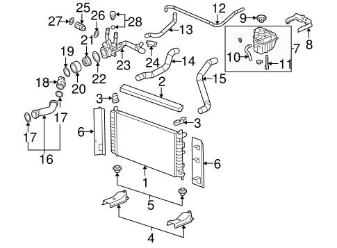VY_4216] Chevy Malibu Cooling System Diagram Free DiagramFeren Osuri Oxyl Inki Syny Athid Cular Dhjem Ymoon Rdona Hapolo  Mohammedshrine Librar Wiring 101