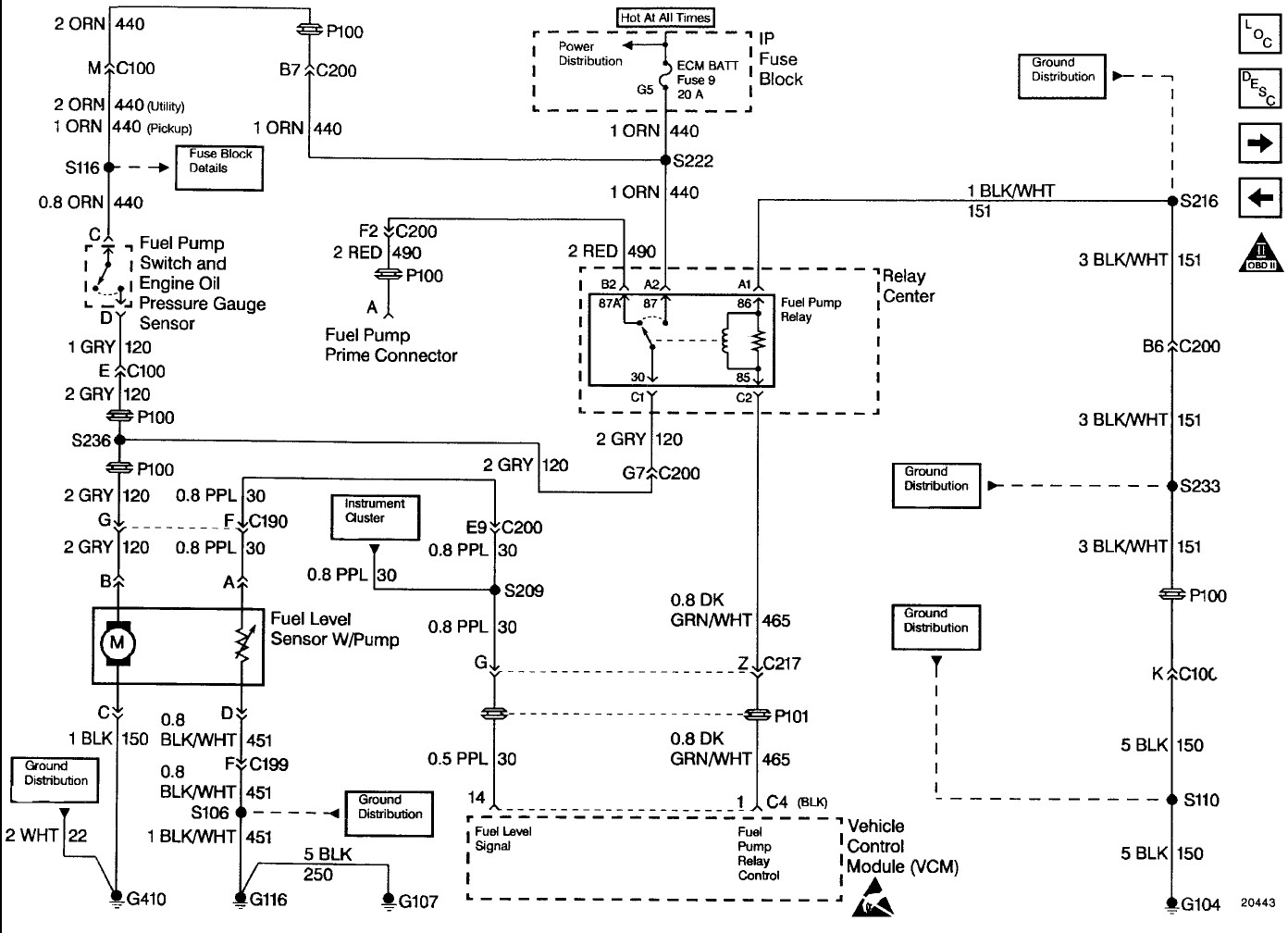 [DIAGRAM_5NL]  BZ_3226] Chevy S10 Fuel Line Wiring Diagram | 98 Chevy S10 Fuel Wiring |  | Weveq Epete Isra Mohammedshrine Librar Wiring 101