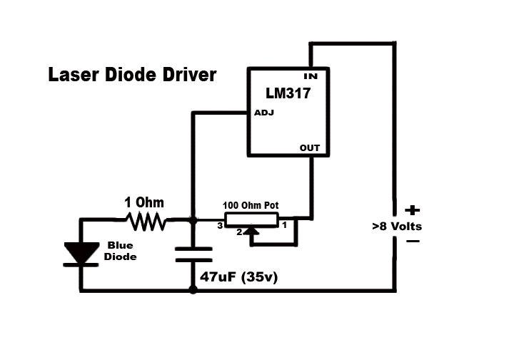 [DIAGRAM_5FD]  LD_1375] Laser Circuits Wiring Diagram | Laser Diode Wiring Diagram |  | Weveq Letkol Fr09 Librar Wiring 101