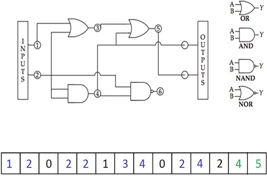 Excellent Top A Digital Circuit With Two Inputs Two Outputs And Four Gates Wiring Cloud Intelaidewilluminateatxorg