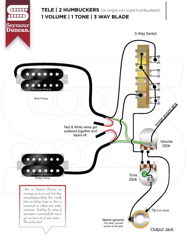 Hot Rails Strat Wiring Diagram from static-assets.imageservice.cloud