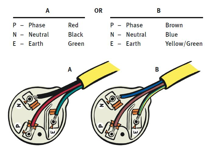 fo_9303] electrical wiring regs nz free download wiring diagrams pictures schematic  wiring  www mohammedshrine librar wiring 101