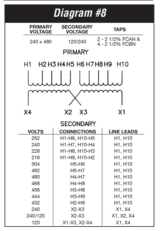 120 240v Transformer Wiring Diagram - 1999 Ford F 150 4 6 Engine Diagram -  hinoengine.yenpancane.jeanjaures37.fr | 120 240v Transformer Wiring Diagram Secondary |  | Wiring Diagram Resource