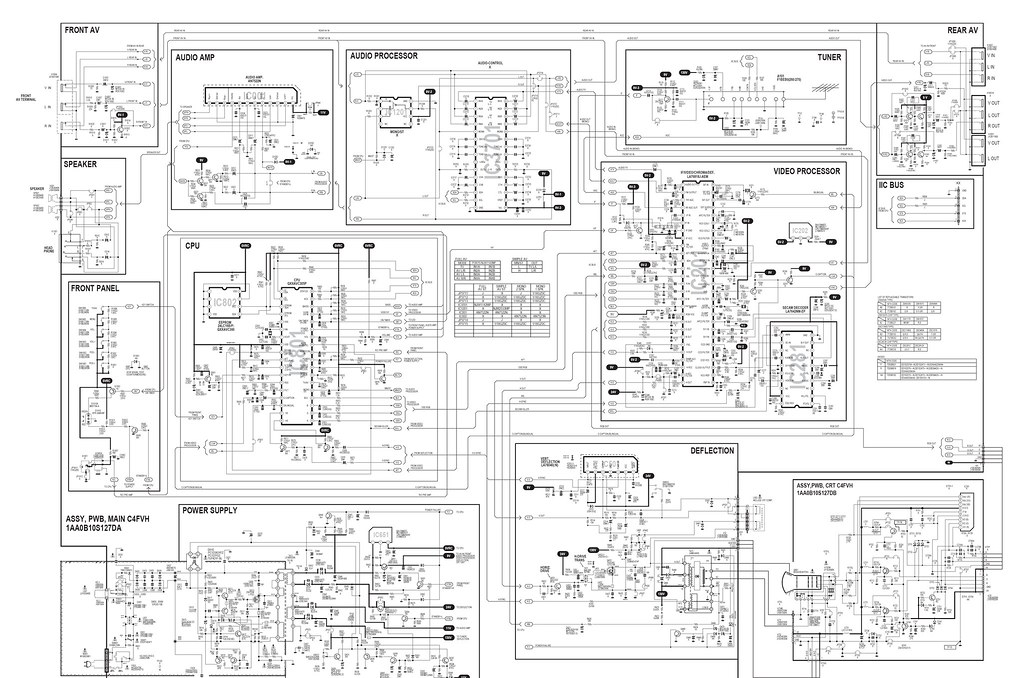 EO_0345] Sanyo Schematic Diagram Schematic WiringUsly Alma Numdin Dadea Boapu Mohammedshrine Librar Wiring 101