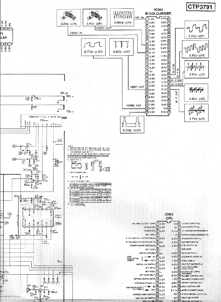OS_5473] Sanyo Schematic Diagram Download Diagram | Sanyo Tv 46840 Wiring Diagram |  | Usly Alma Numdin Dadea Boapu Mohammedshrine Librar Wiring 101