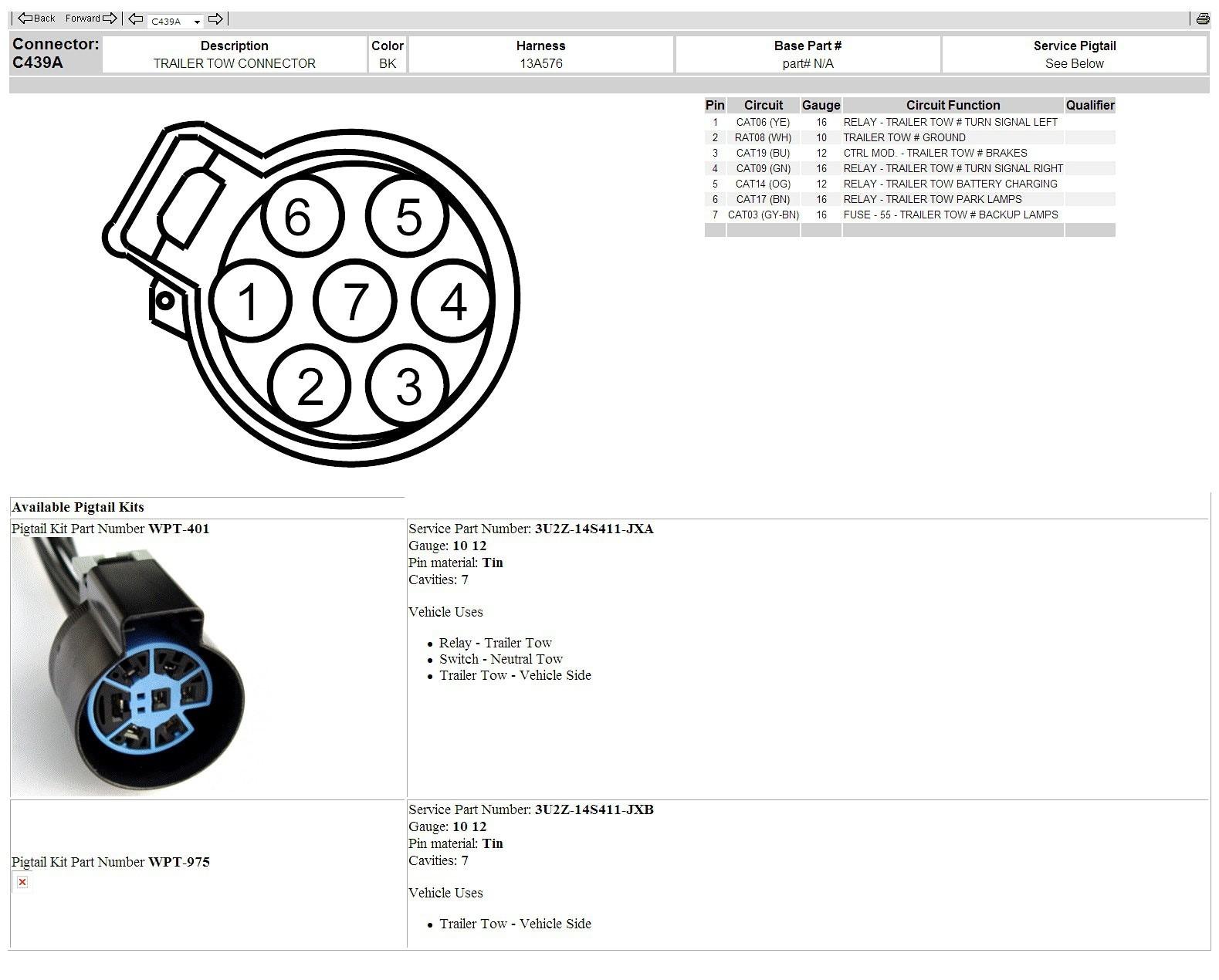 Ford F 150 7 Pin Trailer Wiring Diagram Wiring Diagram Zone Fast Zone Fast Lastanzadeltempo It