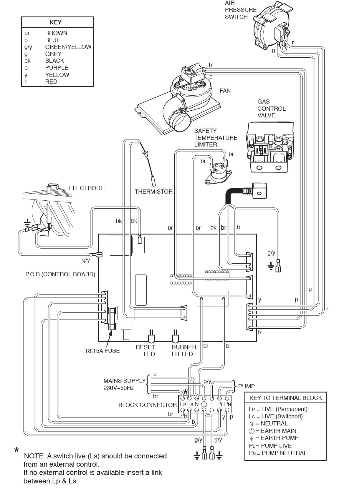 DE_1255] Suburban Furnace Diagram Schematic WiringWww Mohammedshrine Librar Wiring 101