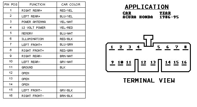 the honda civic radio wiring diagram for 1992 wn 7015  honda civic cluster wiring diagram on 93 acura legend  honda civic cluster wiring diagram