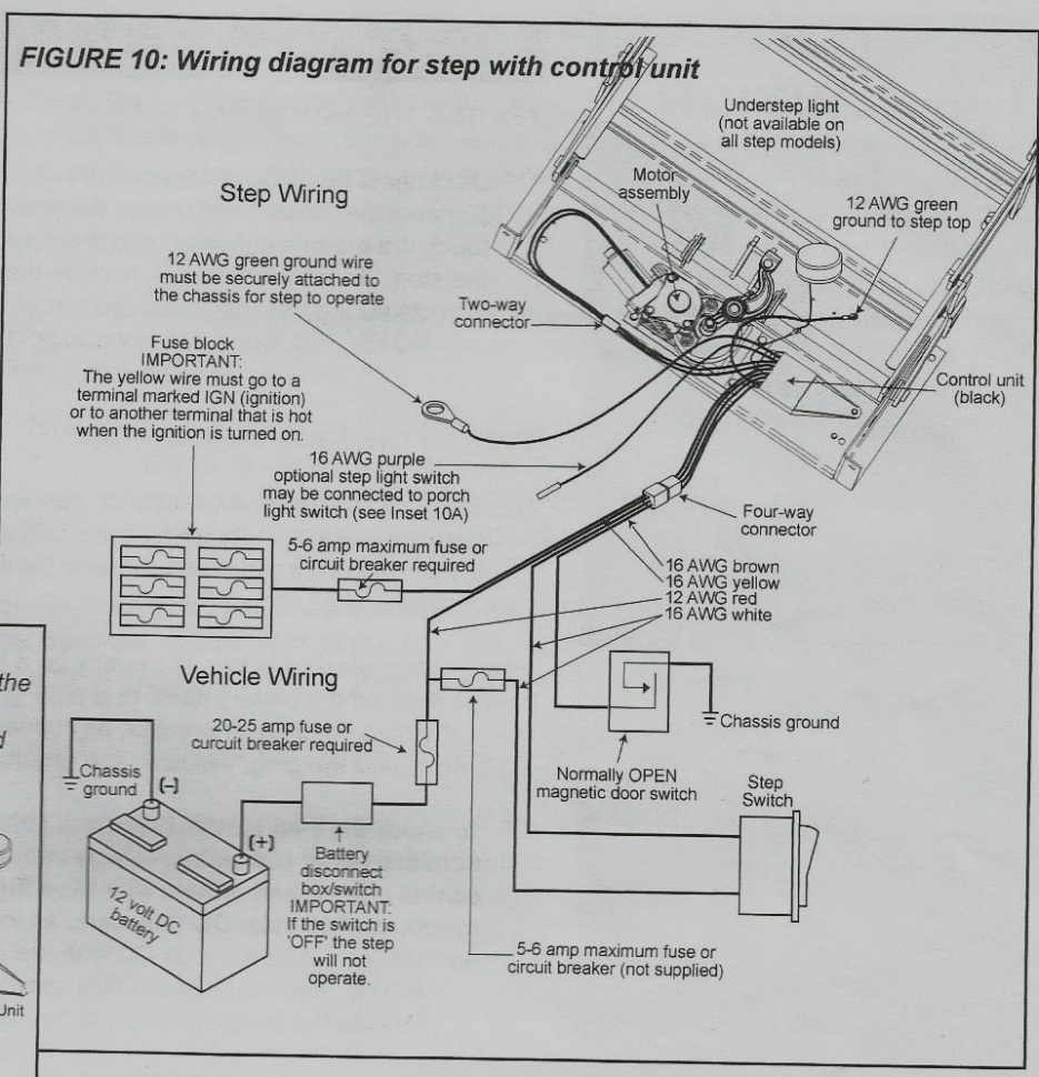 fleetwood camper wiring schematic ay 2761  rv 30 to 50 adapter diagram lippert coach step wiring  rv 30 to 50 adapter diagram lippert