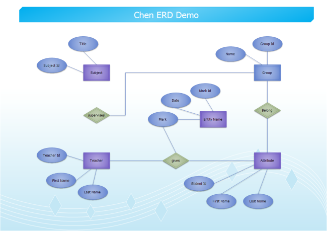 Tremendous Entity Relationship Diagram Examples Wiring Cloud Overrenstrafr09Org