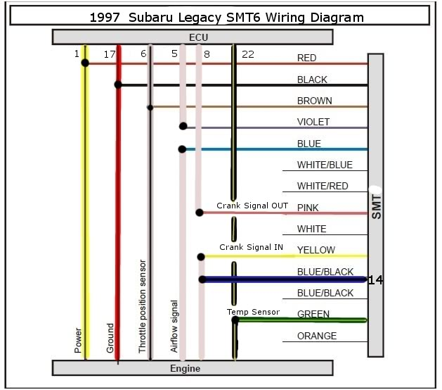 1997 subaru impreza stereo color wiring diagram - wiring diagram system  beg-locate-a - beg-locate-a.ediliadesign.it  ediliadesign.it