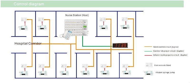 Nurse Call System Wiring Diagram - 1972 Suzuki Wire Diagram -  viking.tukune.jeanjaures37.fr   Addressable Nurse Call Wiring Diagram      Wiring Diagram Resource
