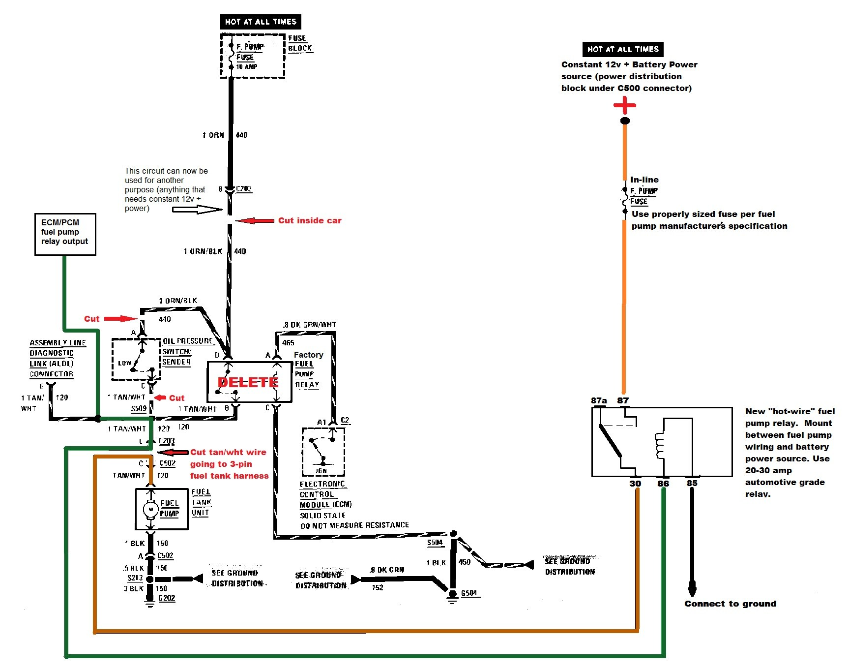 [DIAGRAM_5FD]  Fiero Headlight Wiring Diagram - Imperial Range Wiring Diagram for Wiring  Diagram Schematics | Fiero Tail Wiring Diagram |  | Wiring Diagram Schematics