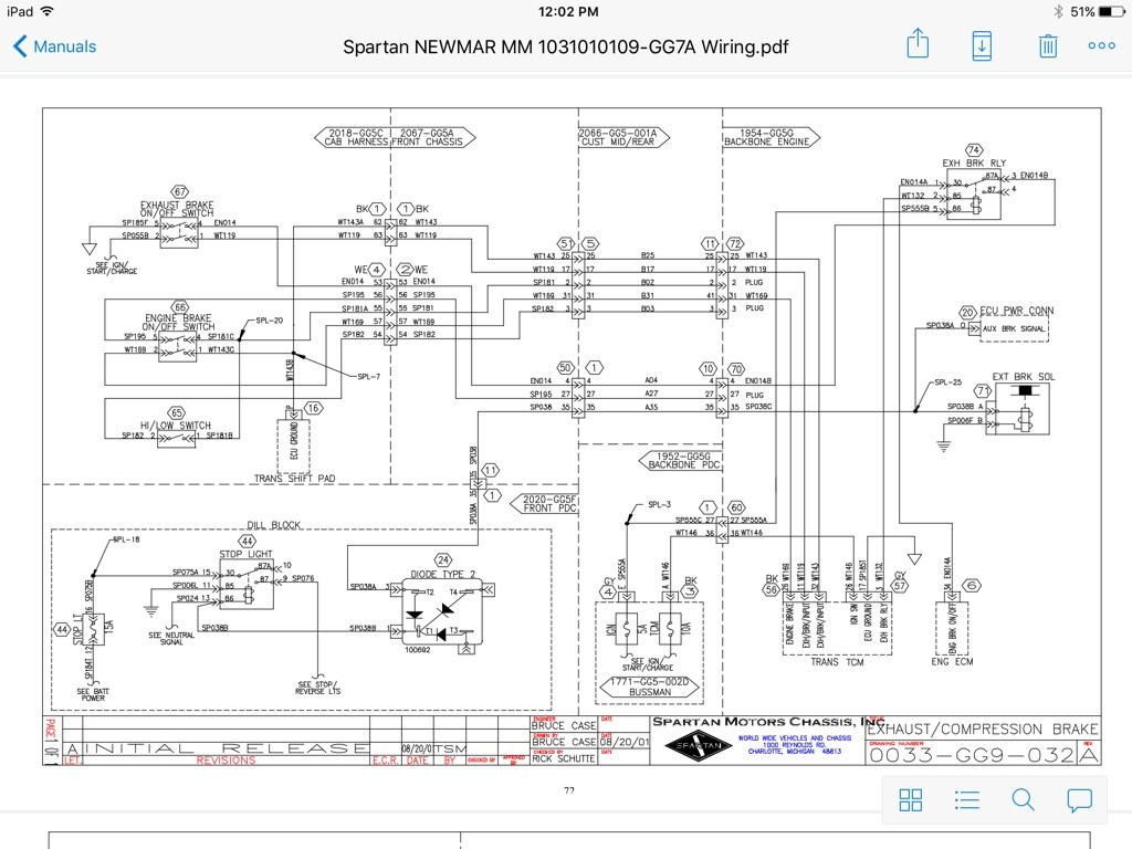 Spartan Force Wiring Diagram - 2002 Dodge Ram Factory Radio Wiring Diagram  - var24.viaggidelsanto.it | Spartan Force Wiring Diagram |  | Trusted Wiring Diagram Schematics