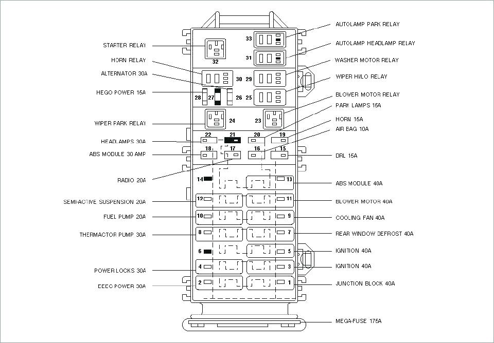 2005 Taurus Fuse Box Diagram - Fuse Panel Diagram On 89 Firebird 2 8l for  Wiring Diagram SchematicsWiring Diagram Schematics