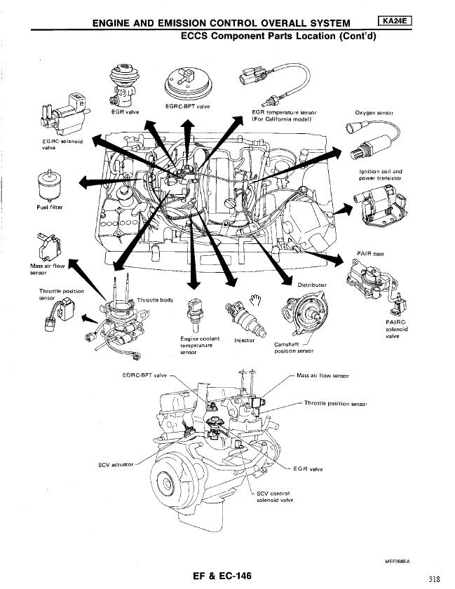 [SCHEMATICS_49CH]  RH_2337] Ka24E Engine Diagram Coolant Schematic Wiring   Ka24e Engine Diagram      Mang Terst Inki Alypt Impa Bios Oxyl Majo Norab Dylit Mepta Mohammedshrine  Librar Wiring 101